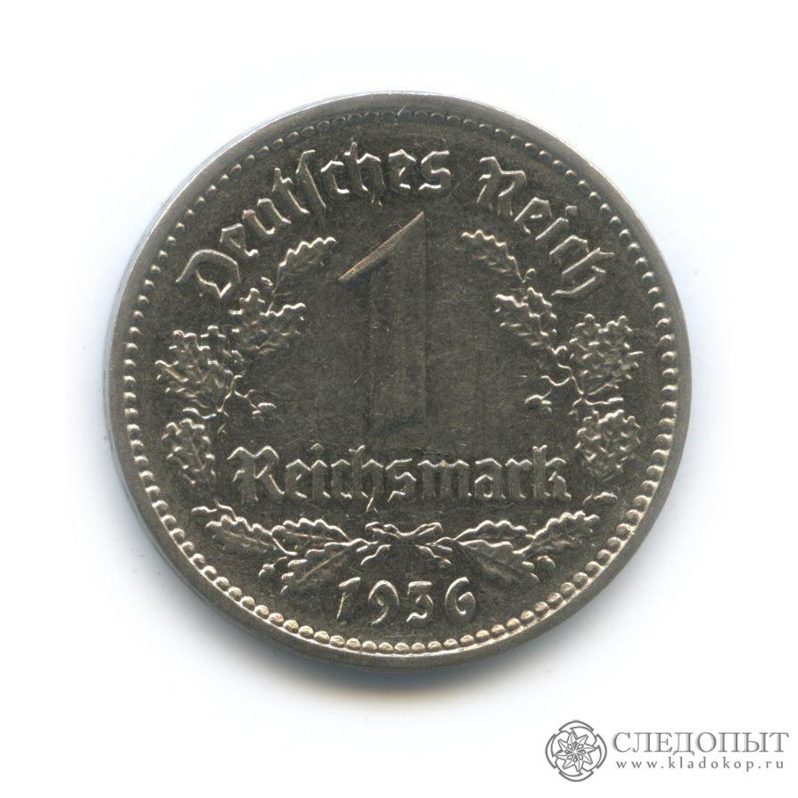 Юбилейный 1 рубль СССР Полный список с ценами